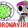 Как понять что у тебя коронавирус